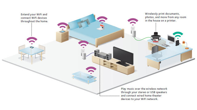 Wireless Home Network Setup Rocklea - Internet Security