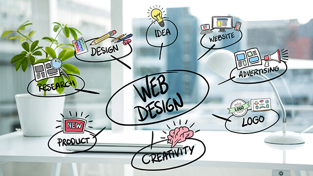 Web Design Rocklea
